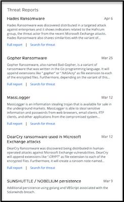 threat reports widget.png