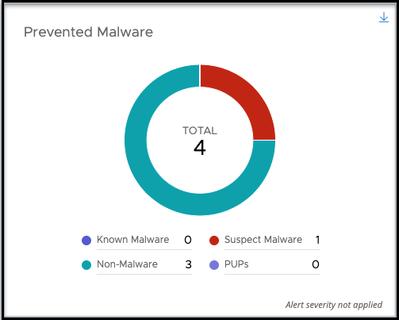prevented malware widget.png